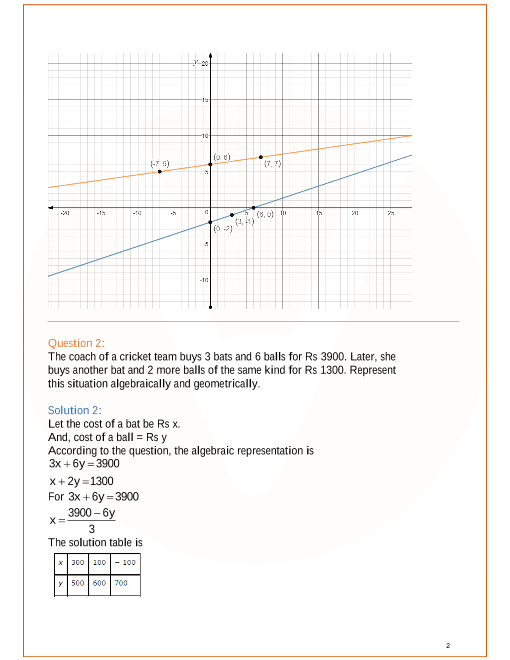 Pair of Linear Equations in Two Variables